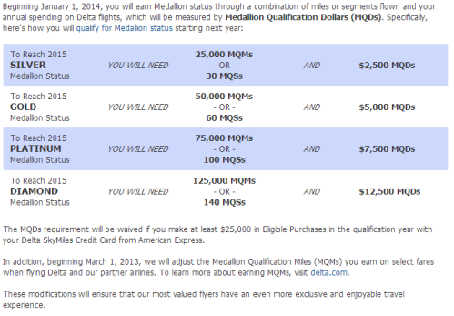 Medallion Qualifying Dollars